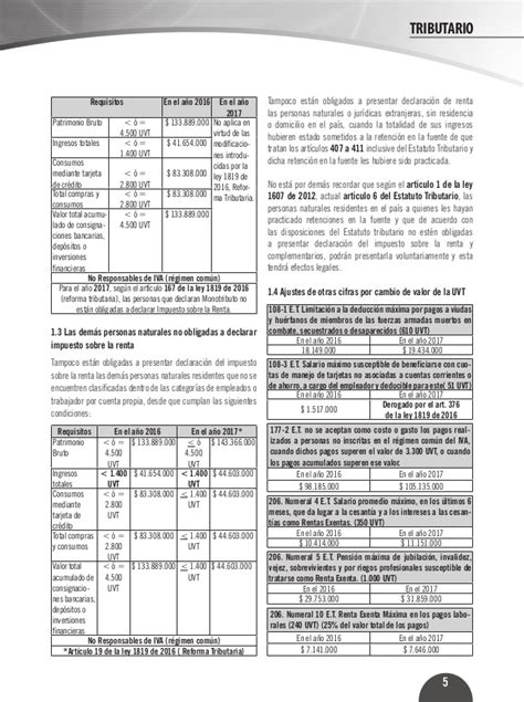 vencimiento retencion en la fuente colombia 2016 vencimiento retencion en la fuente ao 2016 fenaljur 237 dico 1