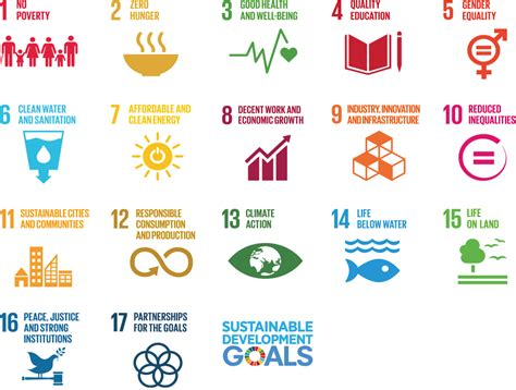 Sdg E Credit Letter telekom annual report 2016 at a glance sustainable
