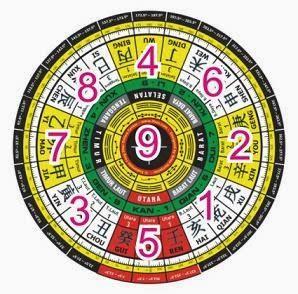 desain rumah feng shui terbaik cara mengetahui arti feng shui nomor angka rumah