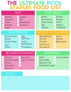 pcos diet and nutrition foods tips and printables