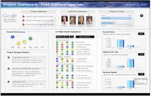 project status report dashboard template best photos of project status dashboard project status