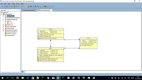 erd generator data warehouse model en metadata gedreven denken data