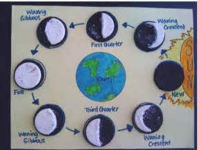 oreo moon phases worksheet abitlikethis