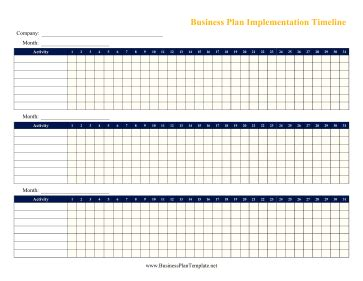 3 month timeline template 3 month business plan timeline