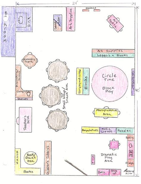 classroom layout for kindergarten i like this one too i like the art and sand and messy