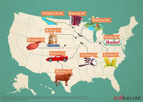 best small towns in america to live best small towns to top 10 affordable small towns where you d actually want to