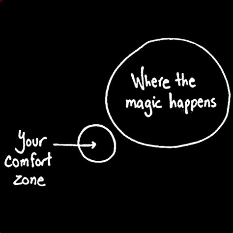 Where The Magic Happens Your Comfort Zone by Out Of Your Comfort Zone Become Superhuman