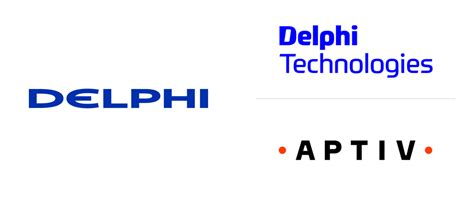 Brand New: New Logos for Delphi Technologies and Aptiv