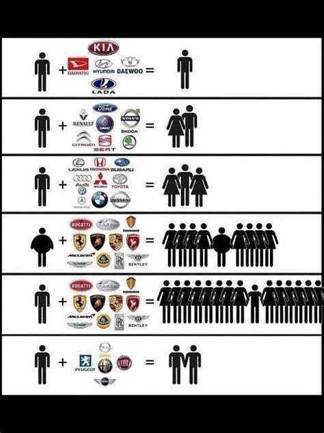 Ford Vs Chevy Meme - ford vs chevy jokes memes