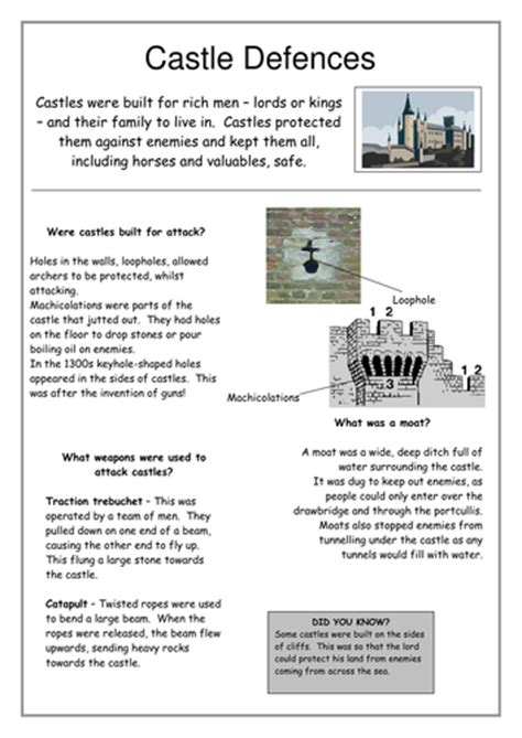 Factual Report Template Ks2 Non Chronological Report Castle Defences By Maddieeves