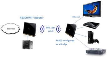 konfiguration des bridge modus auf r6300 answer