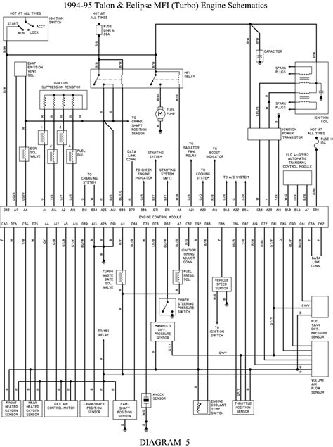 wiring diagram 1990 eagle talon awd