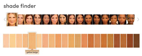 dermablend colors dermablend colors dermablend professional cover creme