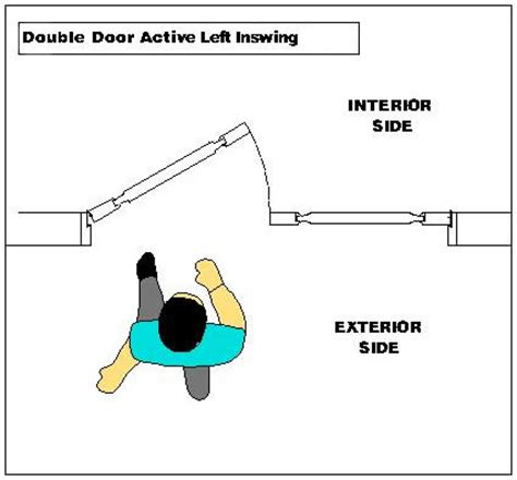left or right swing door doors4home com how do i choose my door swing configuration