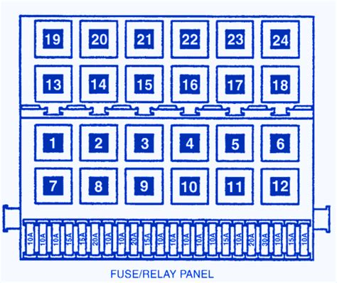 volkswagen golf  fuse boxblock circuit breaker diagram carfusebox