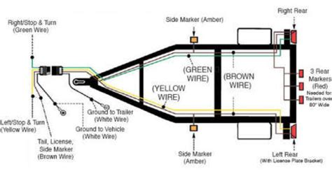 repair rewire trailer wiring diagram wiring jope