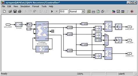 pattern generator matlab fpga based wireless system design matlab simulink