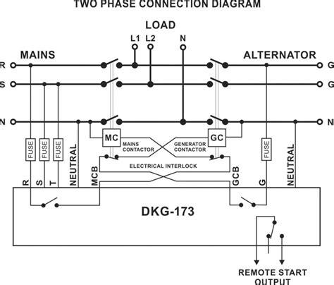 wiring diagram panel ats amf wiring diagram