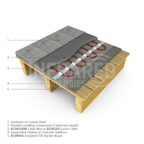 bathroom electric underfloor heating ecoflex underfloor heating cable