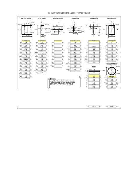 Aisc Sections Mechanical Engineering Classical Mechanics