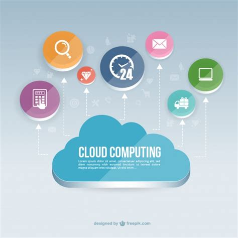cloud computing infographic cloud computing infographic vector premium download