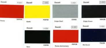engine paint color chart engine free engine image for