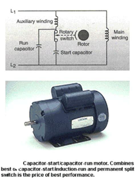 need of capacitor in motor capacitor start capacitor run motors