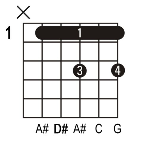 how to play guitar chords d 6 guitar chord picture of a d 6 guitar chord