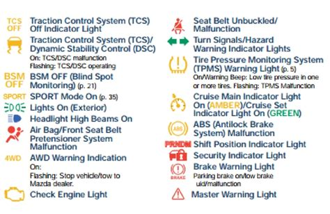mazda dashboard symbols what do mazda s dashboard warning lights