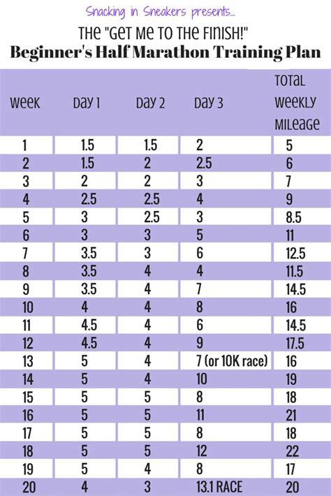 couch to half marathon 12 weeks 29 best half marathon fun images on pinterest health