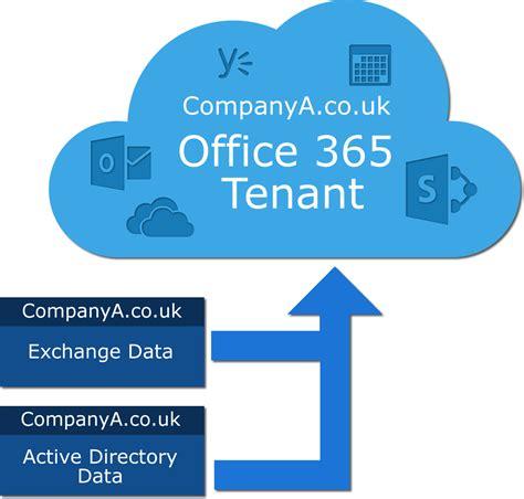 Office 365 Tenant understanding office 365 tenancies
