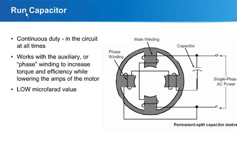 function of a starting capacitor capacitors