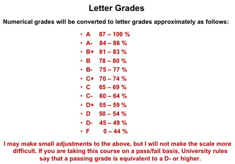 College Letter Grade To Number Number To Letter Grade How To Assign Letter Grades In Excel Kormendy Astronomy 301 29 Best