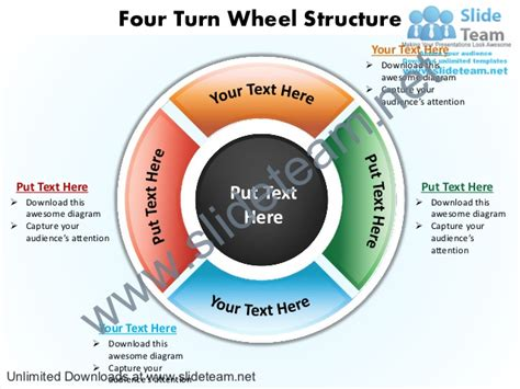 turn wheel card template four turn wheel structure powerpoint diagrame templates 0712