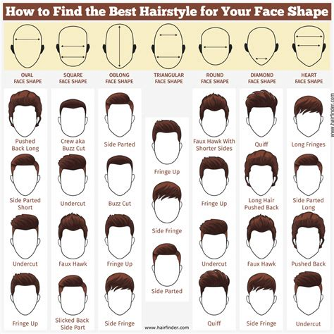 hairstyles for head shapes face shapes and hairstyles for men