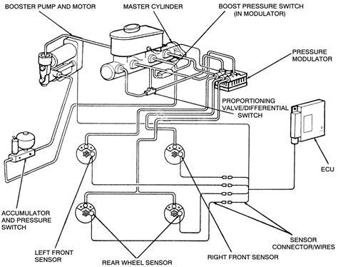 repair anti lock braking 1989 pontiac grand am parking system repair guides bendix anti lock brake system general information autozone com