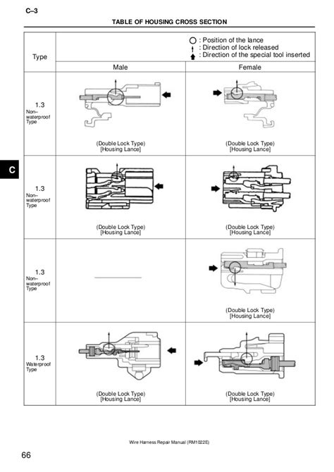 lance wiring harness diagram wiring diagram schemes