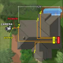 cctv installation and wiring options cctv and security how to tutorials covert