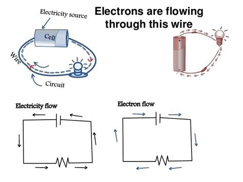 how circuits work how electric circuit works electric circuit basic