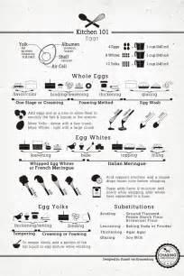 Kitchen Measurement Equivalents Worksheets Kitchen Measurement Conversion Worksheets Kitchen Xcyyxh