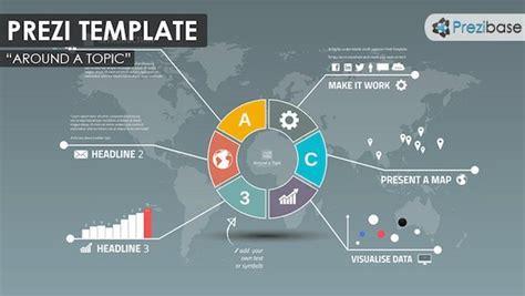 Membuat Presentasi Lebih Menarik | 5 situs untuk membuat presentasi jadi lebih menarik