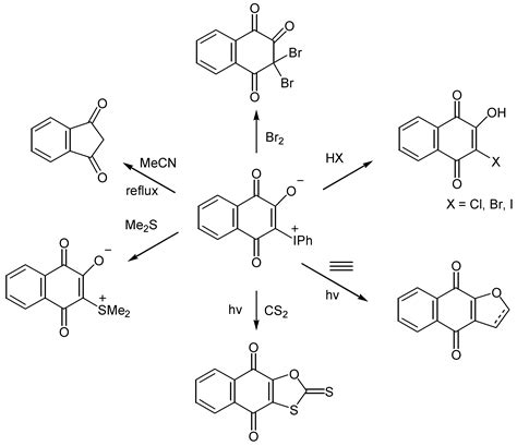 pattern matching organic molecules lab molecules free full text hydroxyquinones synthesis