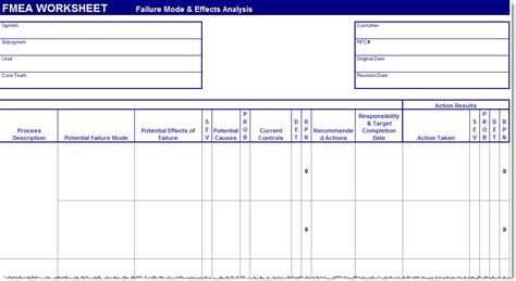 fmea worksheet worksheets releaseboard free printable