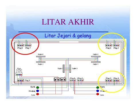 wiring diagram untuk rumah images wiring diagram sle