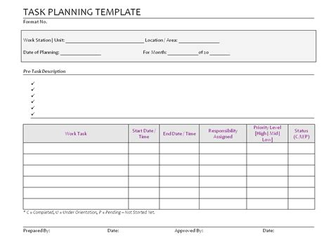 task card template doc best photos of simple project plan template project