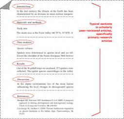 Peer Reviewed Literature Journals by Writing A Scholarly Article Review