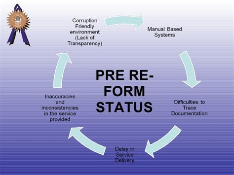 Companies Registration Office by Patents And Companies Registration Office Presentation Crf