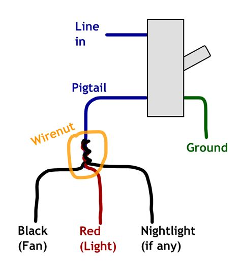 connect ceiling fan to wall switch electrical rewire wall switch to an on switch for a