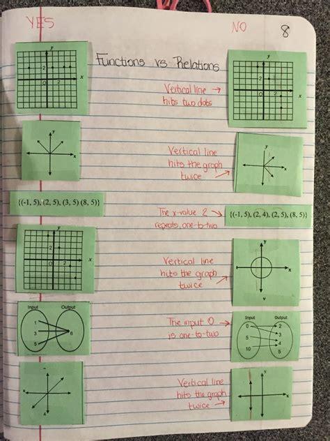 misscalcul algebra  unit  characteristics
