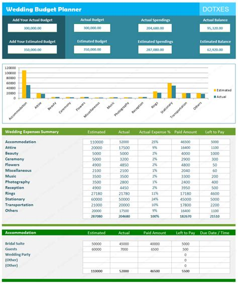 Wedding Budget Calculator And Estimator Spreadsheet Wedding Cost Spreadsheet Template